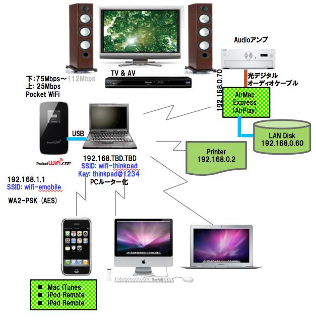 スクリーンショット 2013-03-19 8.57.23