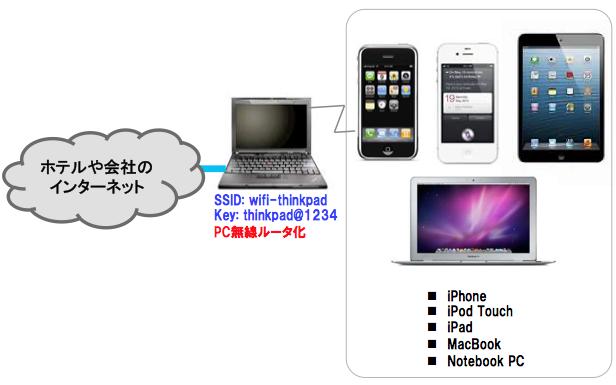 スクリーンショット 2013-04-30 14.05.32