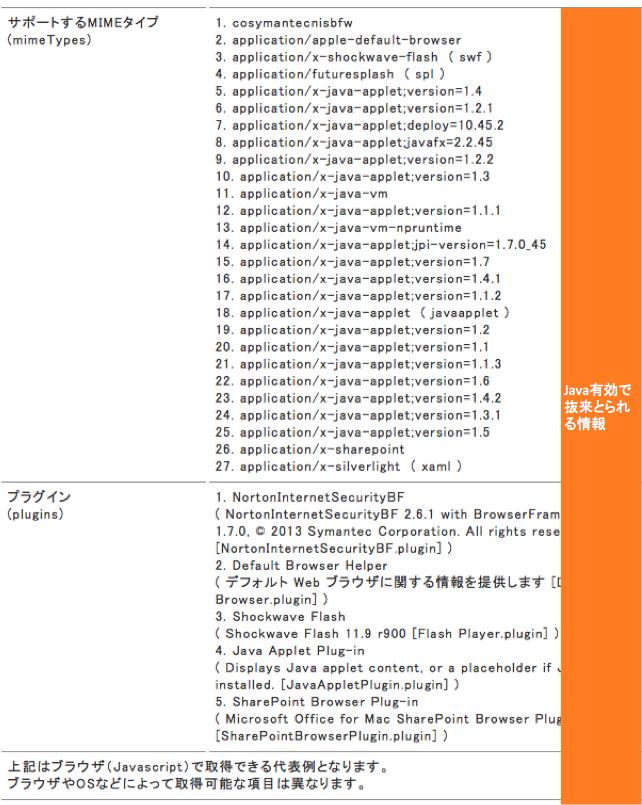 スクリーンショット 2013-11-15 11.03.12