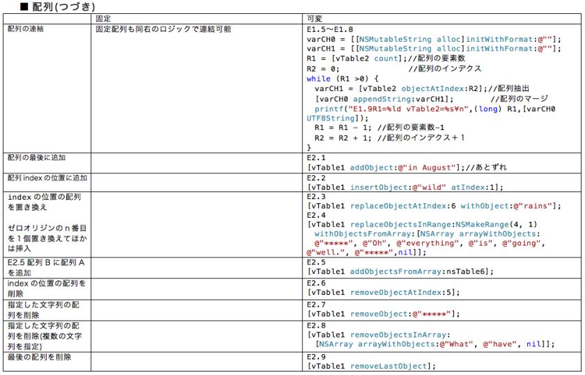 スクリーンショット 2014-01-09 21.31.39