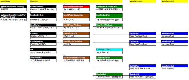 スクリーンショット 2014-03-30 09.42.16