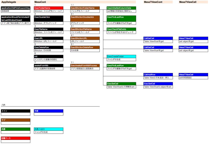 スクリーンショット 2014-03-30 16.04.13