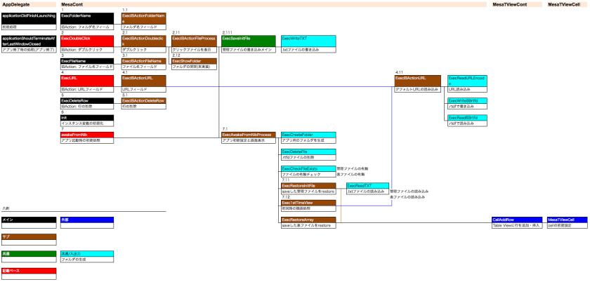スクリーンショット 2014-03-30 16.04.32