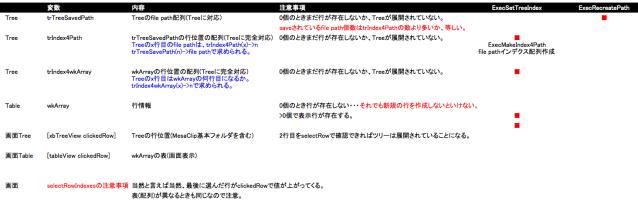 スクリーンショット 2014-06-18 15.04.46