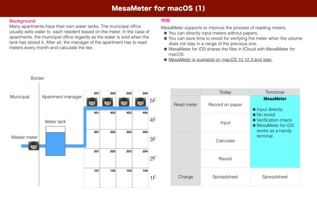 MesaMeter4macOS.006