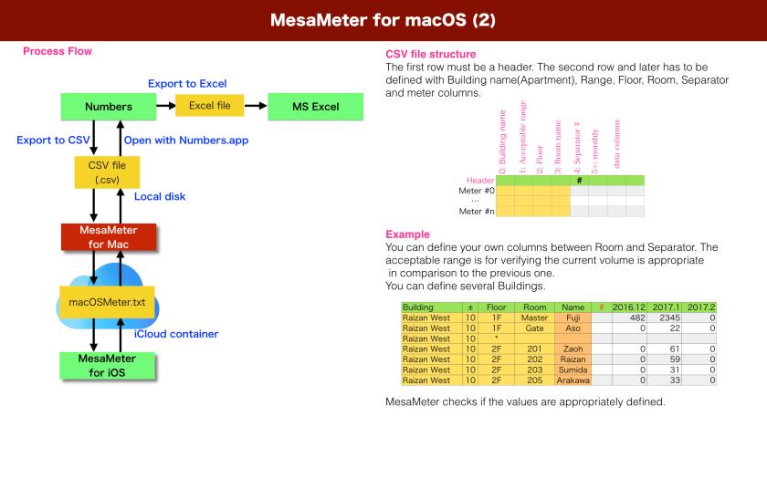 MesaMeter4macOS.007
