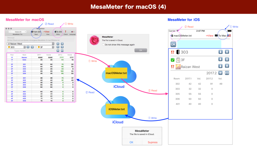 MesaMeter4macOS.009